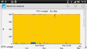 2013 04 01 18.35.55 300x168 Munin for Android 1.4